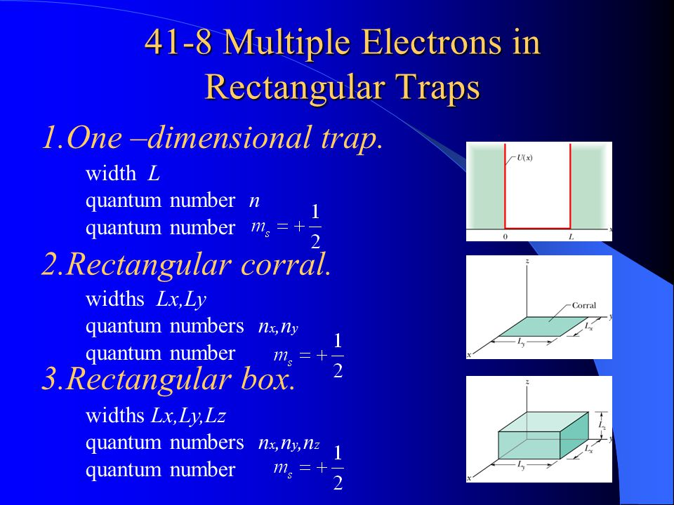 41-8 Multiple Electrons in Rectangular Traps