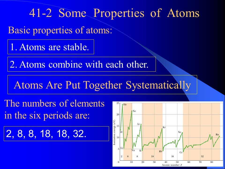 41-2 Some Properties of Atoms