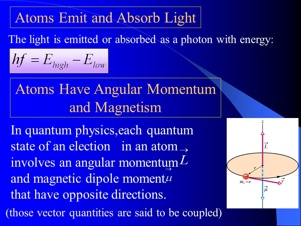 Atoms Emit and Absorb Light