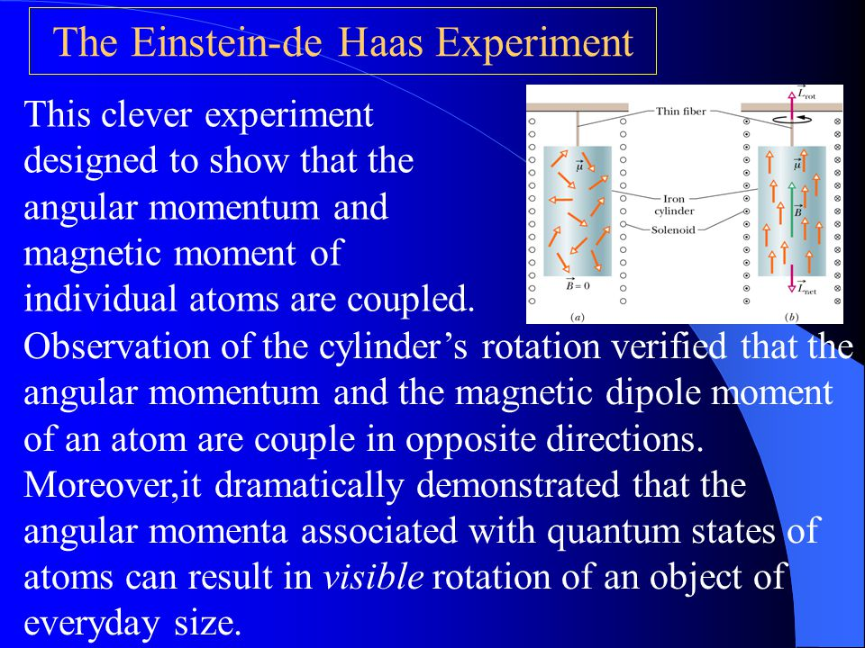 The Einstein-de Haas Experiment