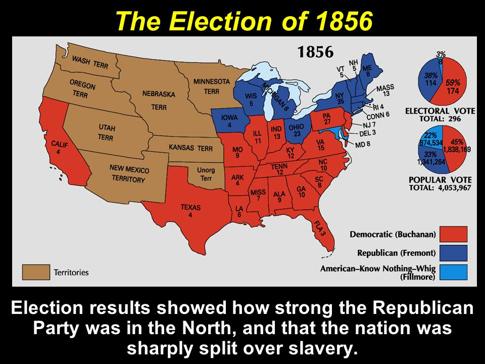 The Election of 1856 Election results showed how strong the Republican Party was in the North, and that the nation was sharply split over slavery.