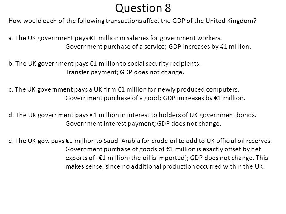 Question 8 How would each of the following transactions affect the GDP of the United Kingdom