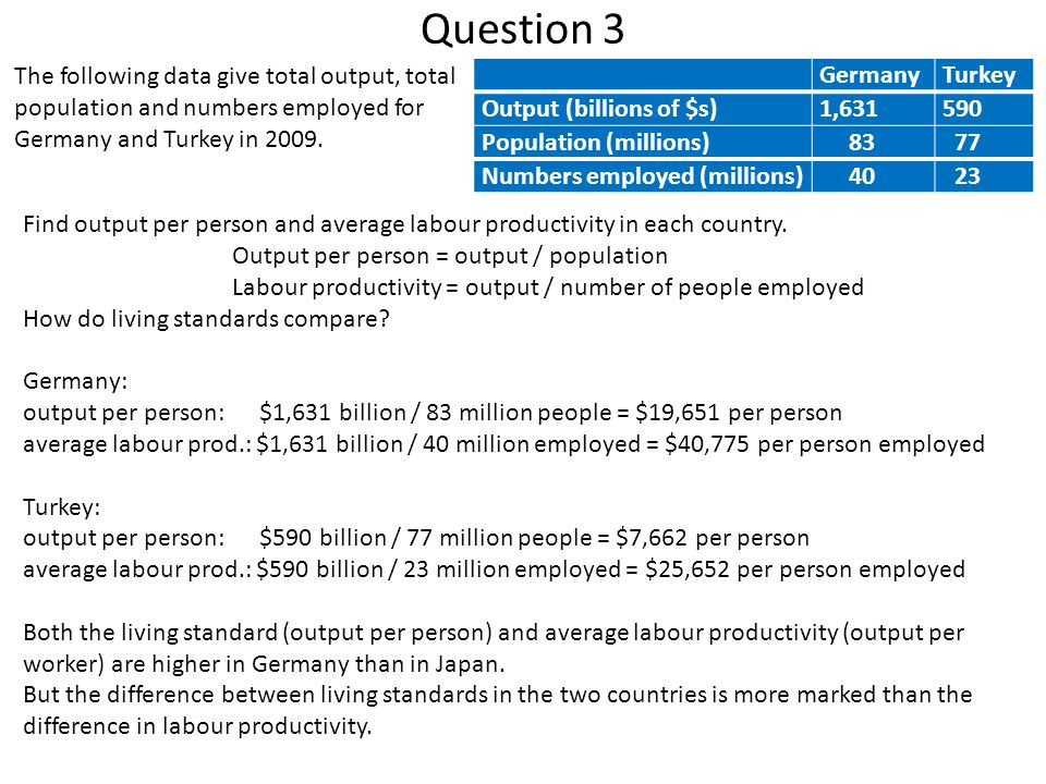 Question 3 The following data give total output, total population and numbers employed for Germany and Turkey in 2009.