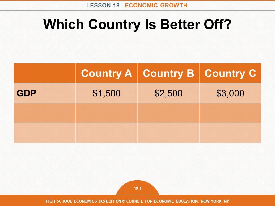 Which Country Is Better Off