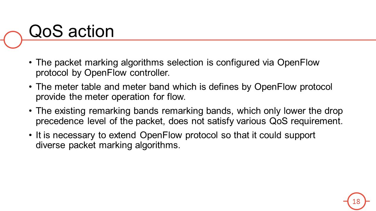 QoS action The packet marking algorithms selection is configured via OpenFlow protocol by OpenFlow controller.