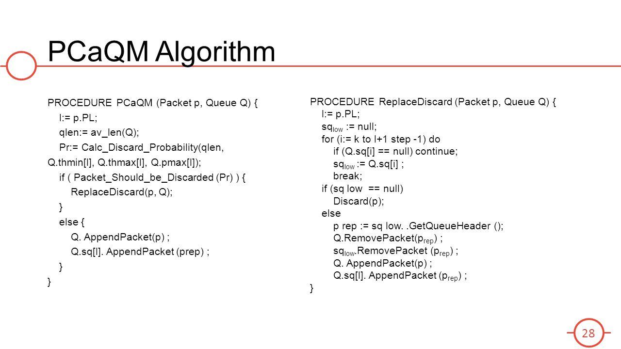 PCaQM Algorithm