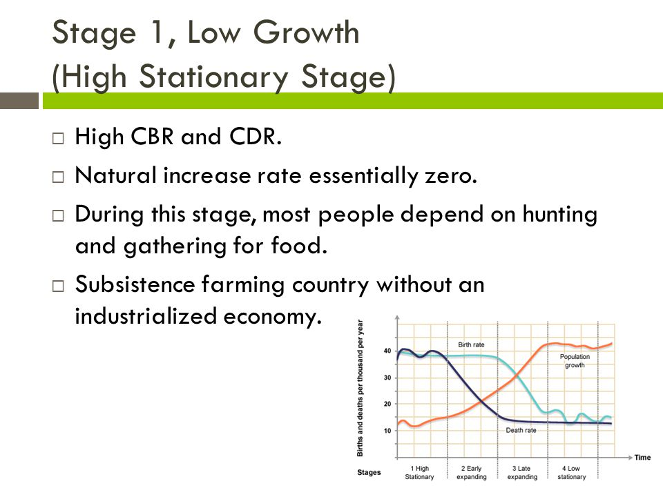 Stage 1, Low Growth (High Stationary Stage)