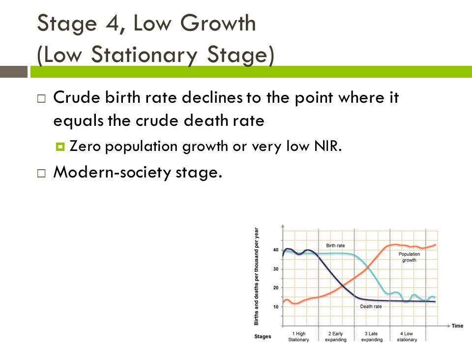 Stage 4, Low Growth (Low Stationary Stage)