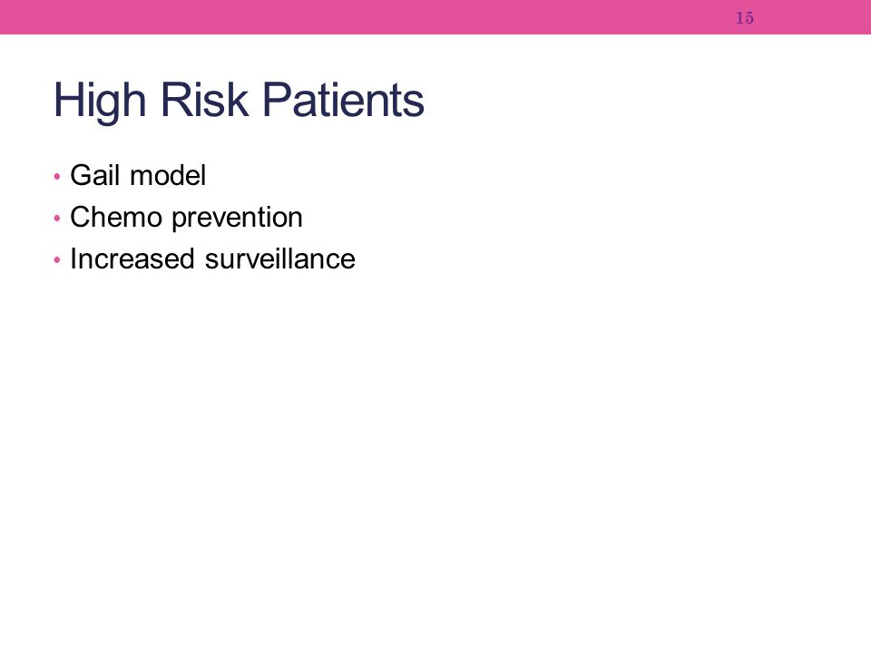 High Risk Patients Gail model Chemo prevention Increased surveillance