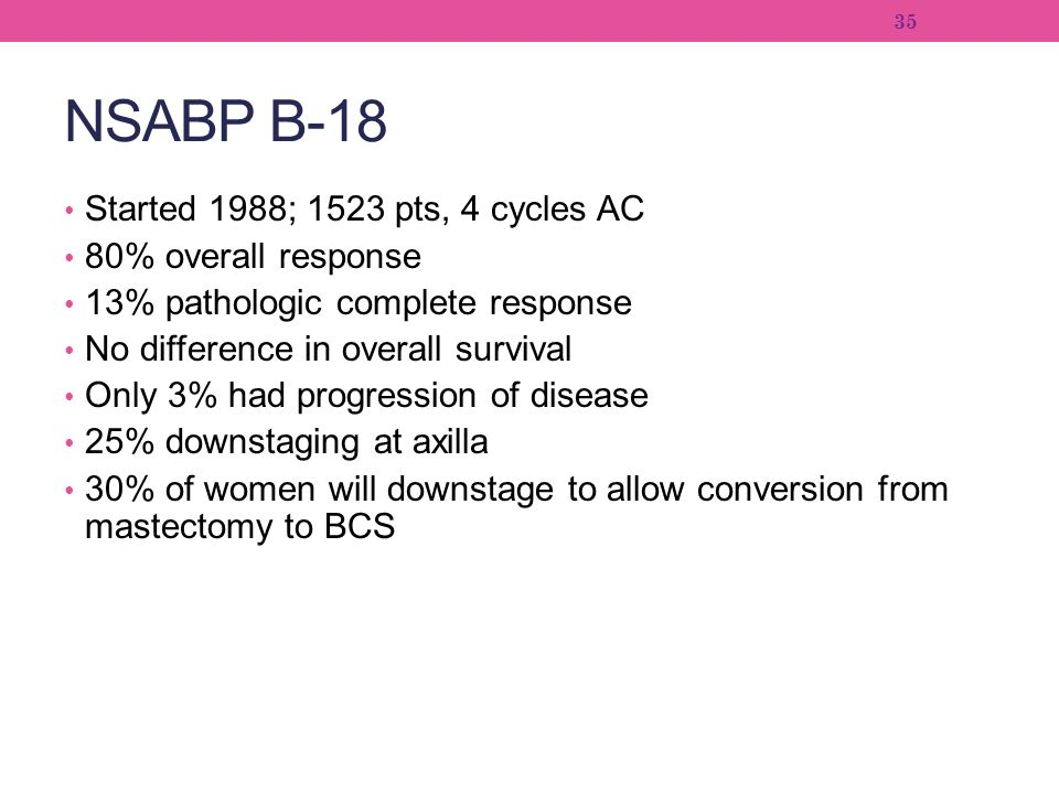 NSABP B-18 Started 1988; 1523 pts, 4 cycles AC 80% overall response