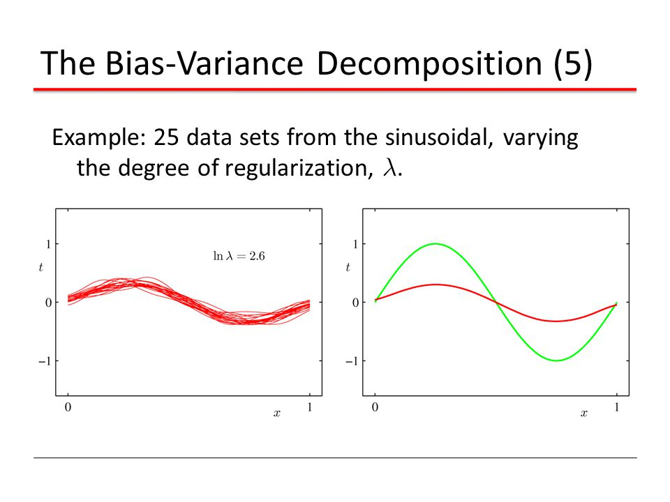 The Bias-Variance Decomposition (5)