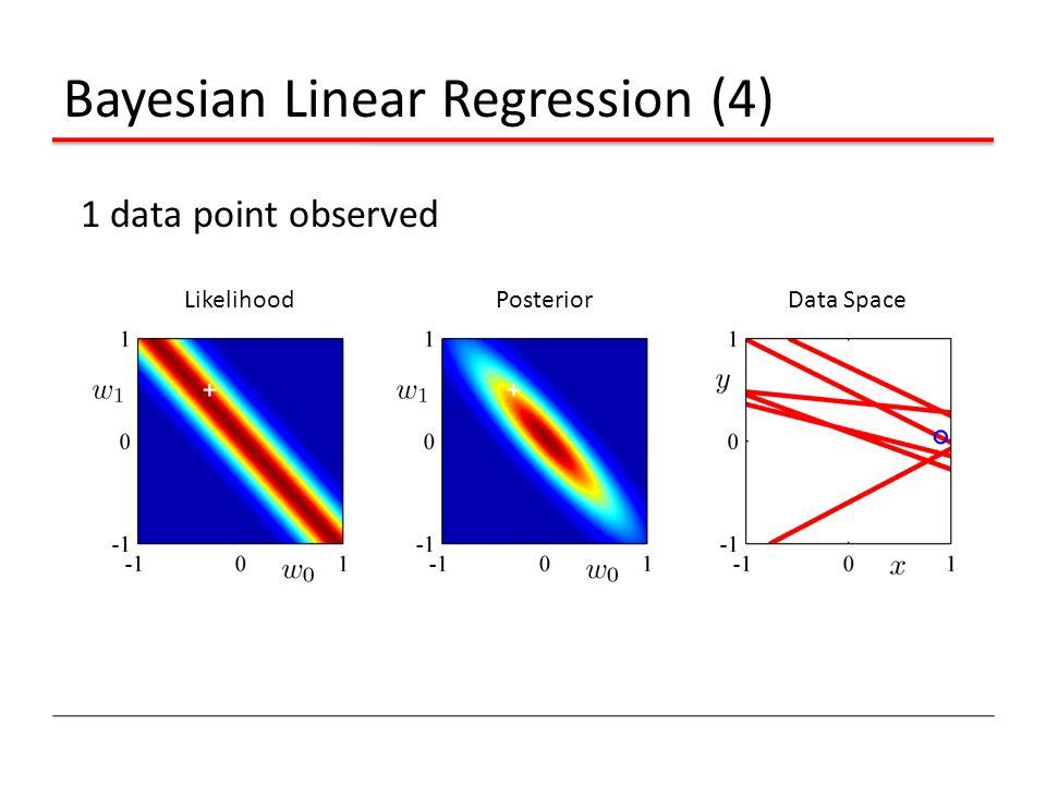 Bayesian Linear Regression (4)