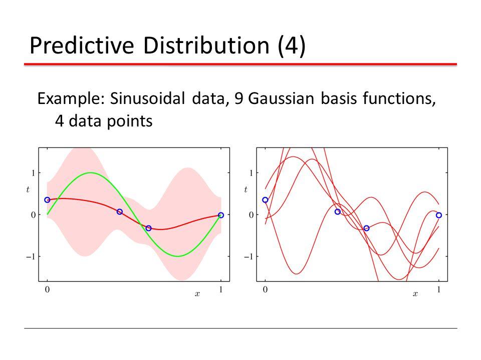 Predictive Distribution (4)