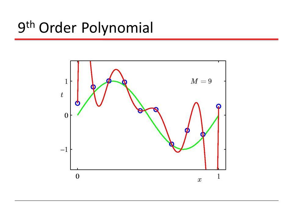 9th Order Polynomial