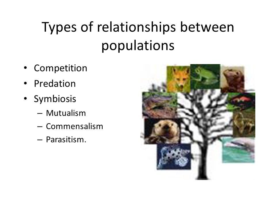 Types of relationships between populations