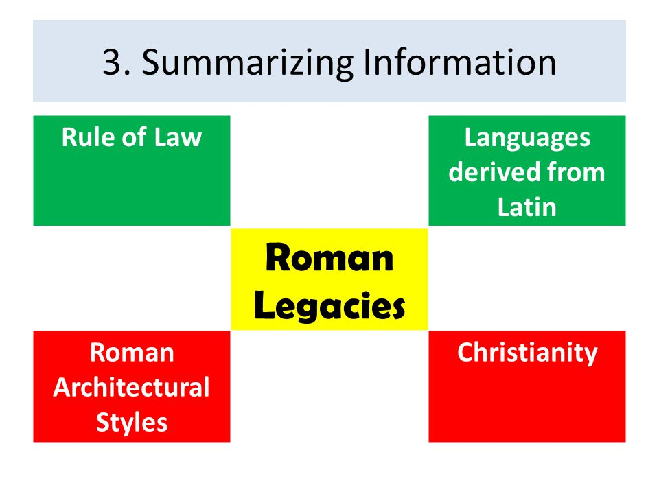 3. Summarizing Information