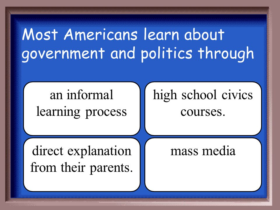 Most Americans learn about government and politics through