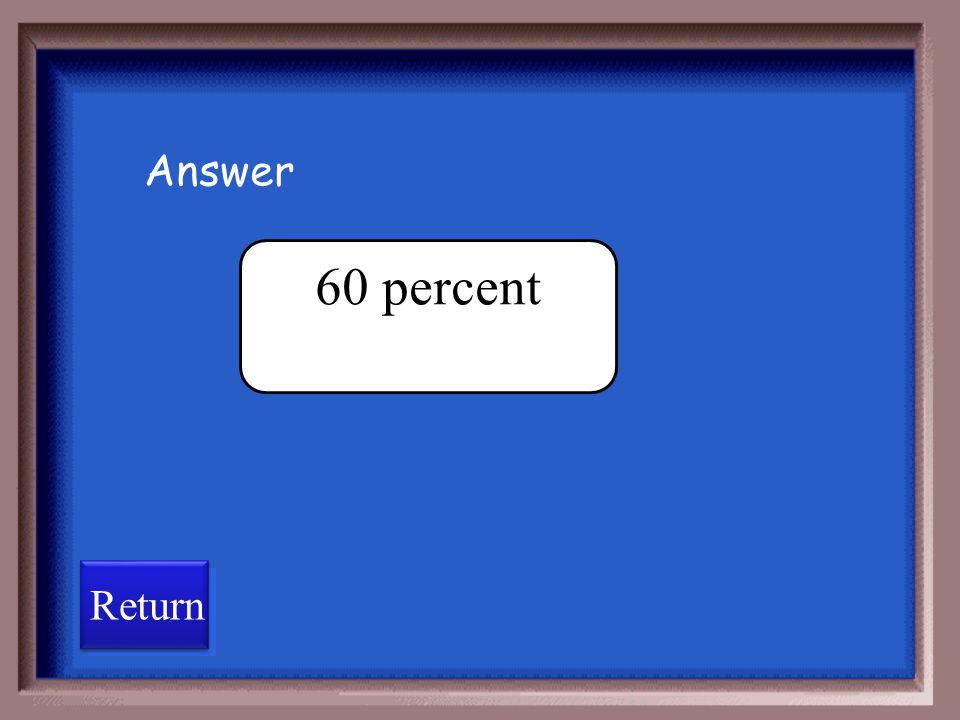 Answer 60 percent Return