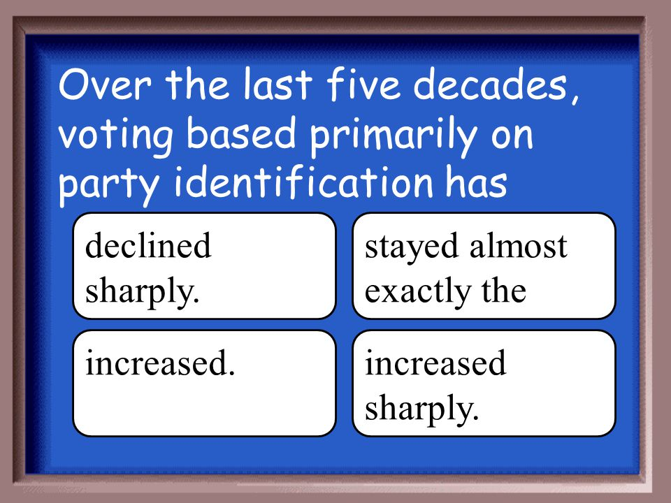 Over the last five decades, voting based primarily on party identification has