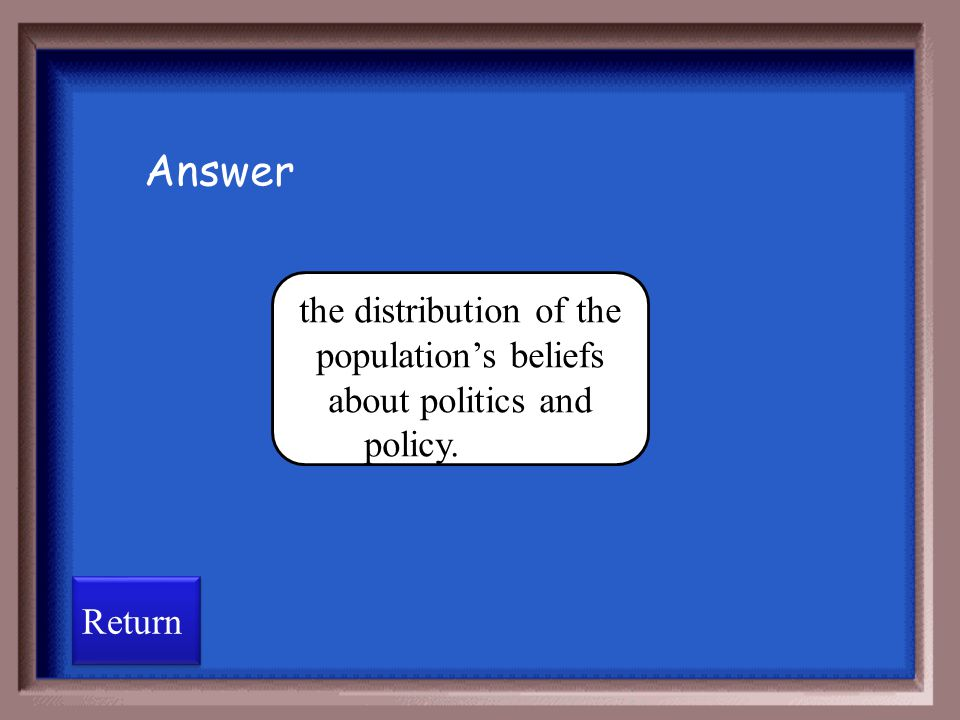 Answer the distribution of the population's beliefs about politics and policy. Return