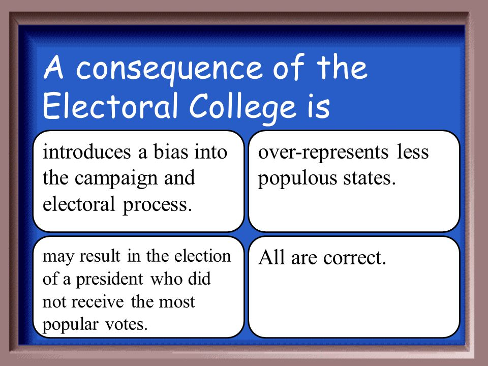 A consequence of the Electoral College is