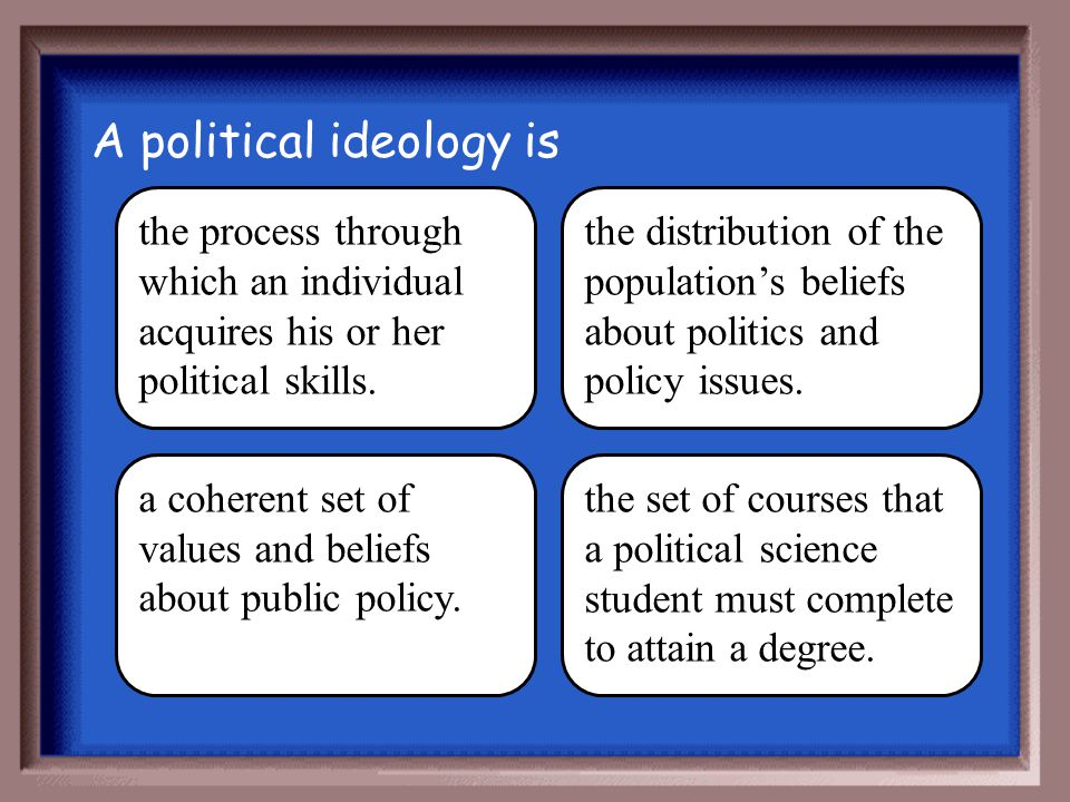A political ideology is
