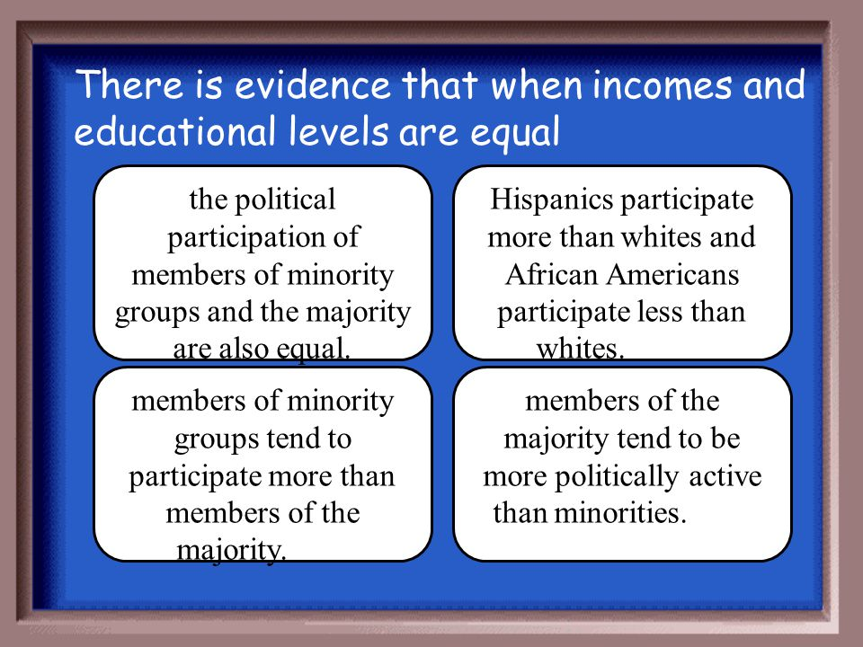 There is evidence that when incomes and educational levels are equal