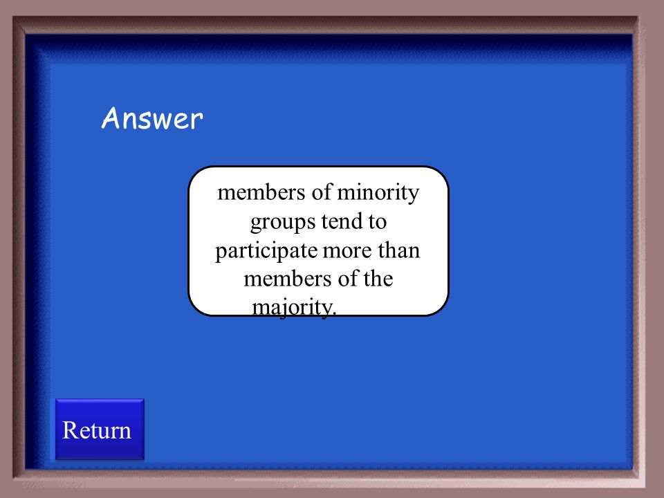 Answer members of minority groups tend to participate more than members of the majority. Return
