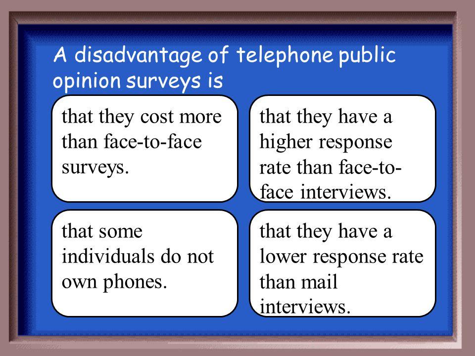 A disadvantage of telephone public opinion surveys is
