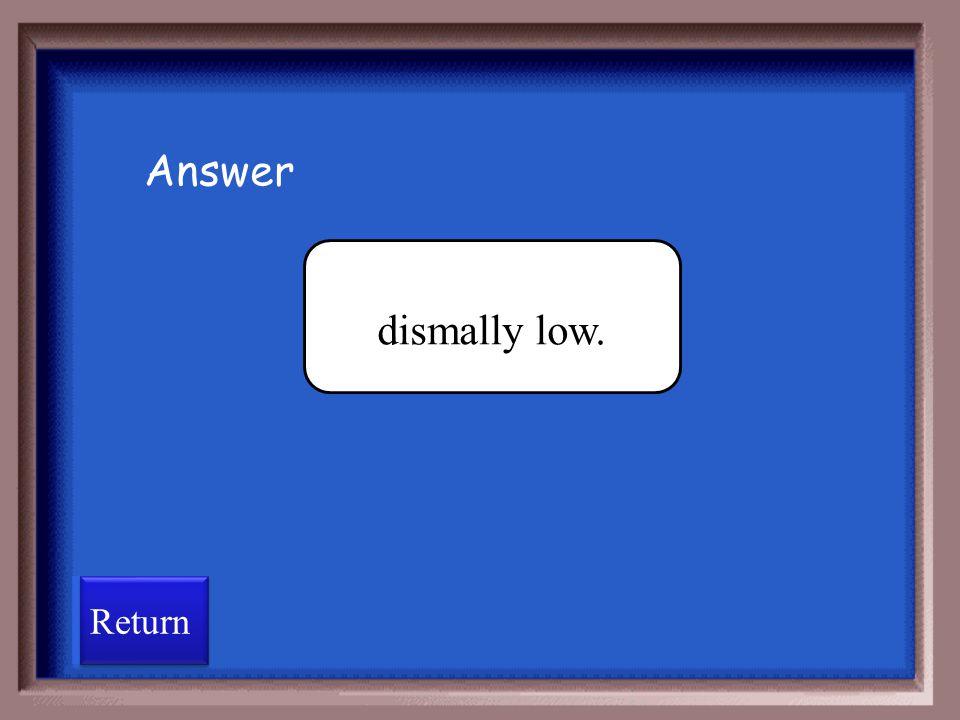 Answer dismally low. Return