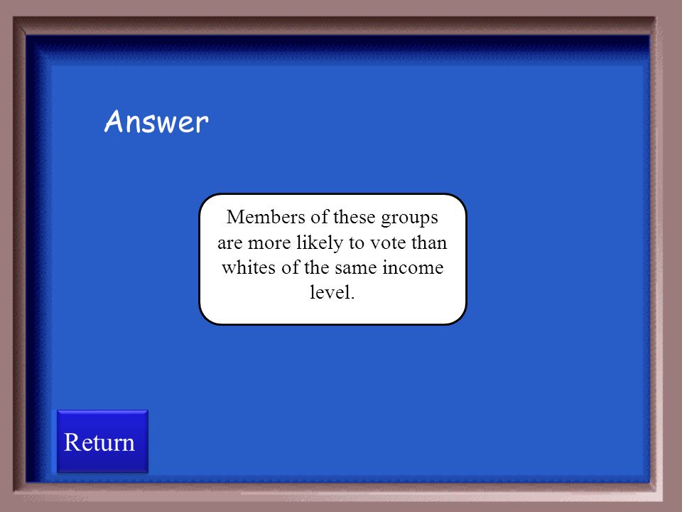 Answer Members of these groups are more likely to vote than whites of the same income level. Return