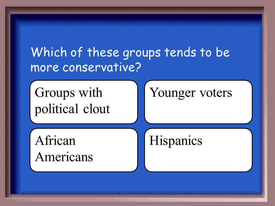 Groups with political clout Younger voters