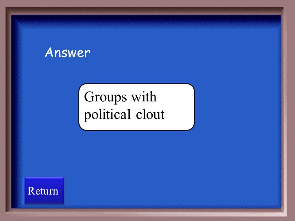 Groups with political clout