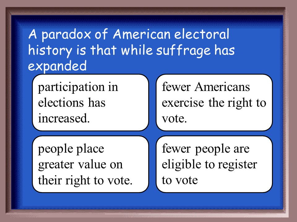 A paradox of American electoral history is that while suffrage has expanded