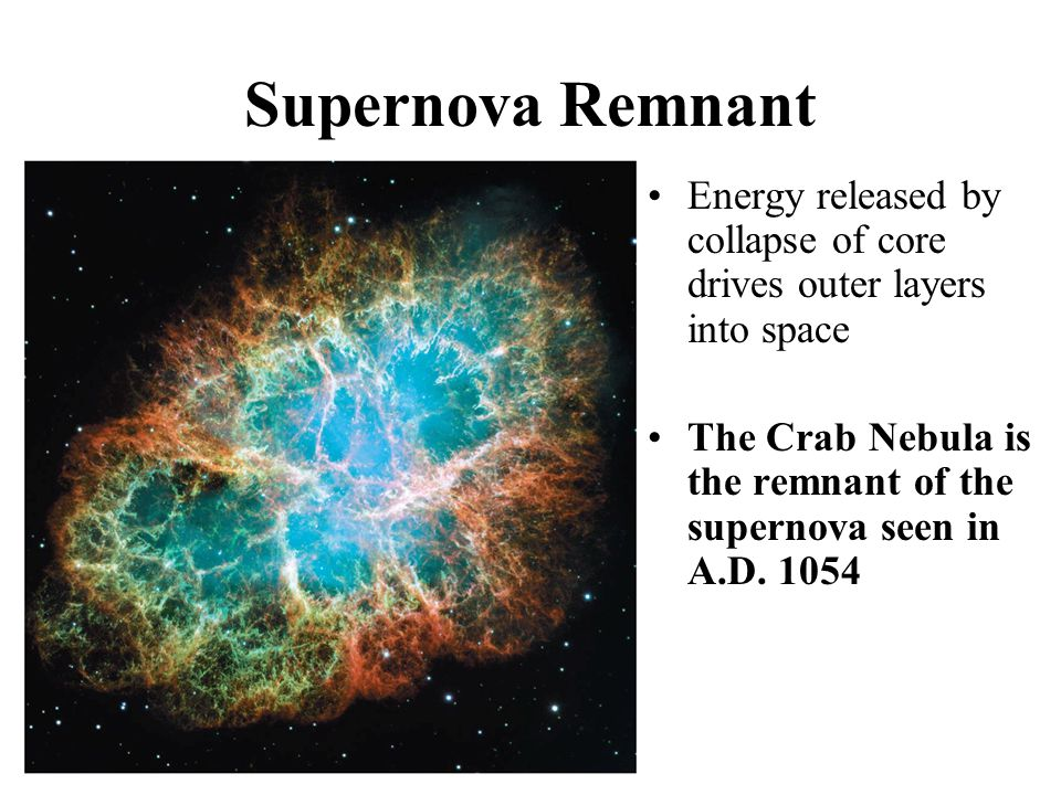 Supernova Remnant Energy released by collapse of core drives outer layers into space.