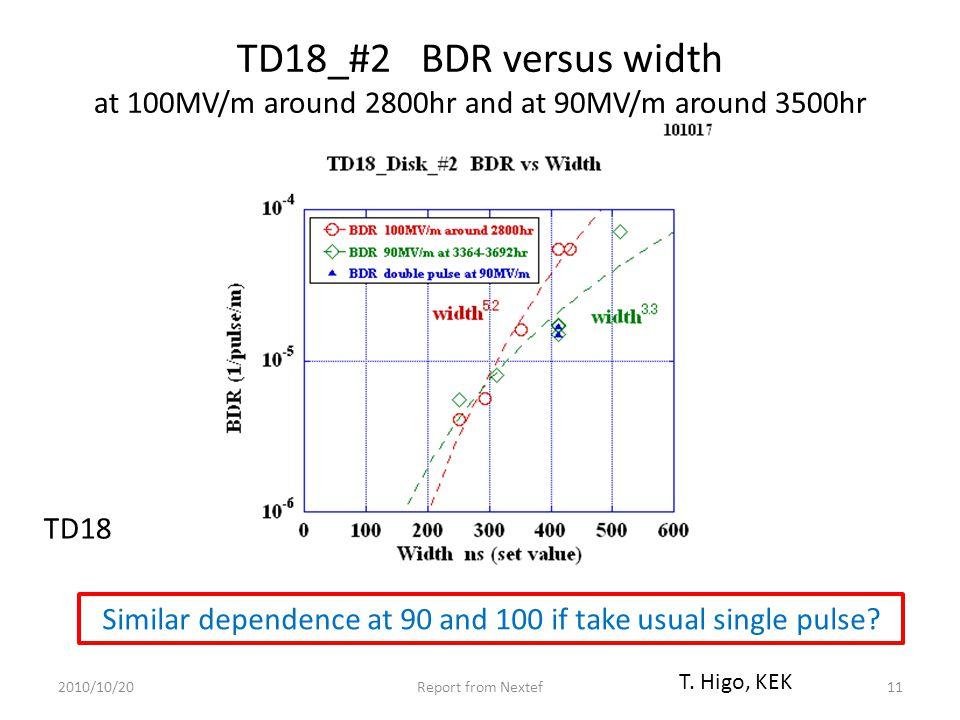 Similar dependence at 90 and 100 if take usual single pulse