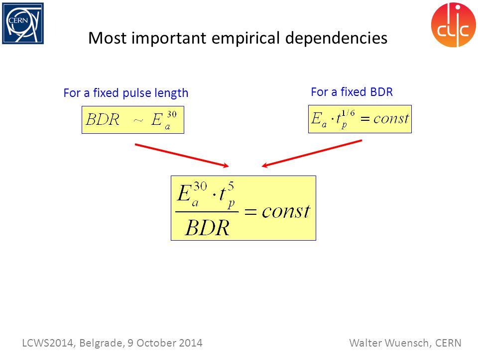 Most important empirical dependencies