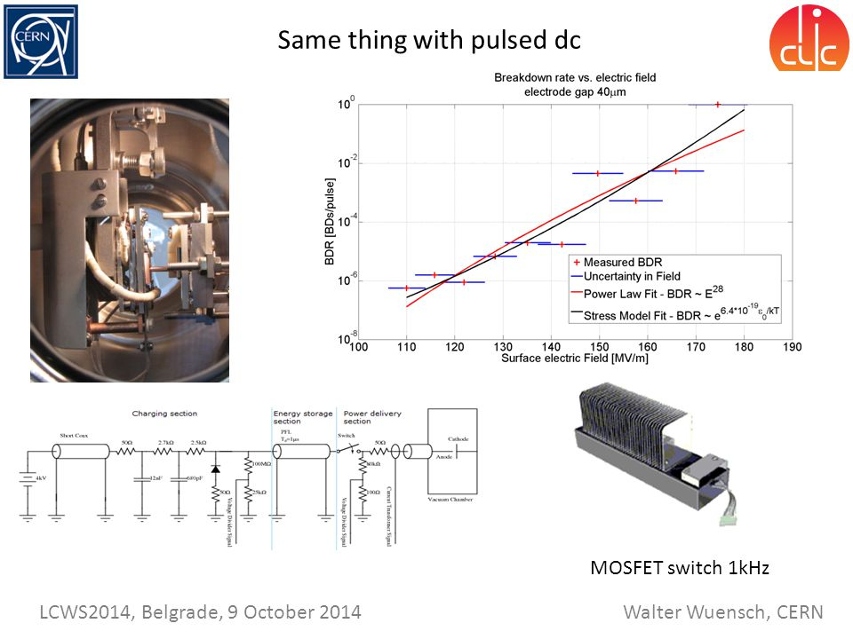 Same thing with pulsed dc