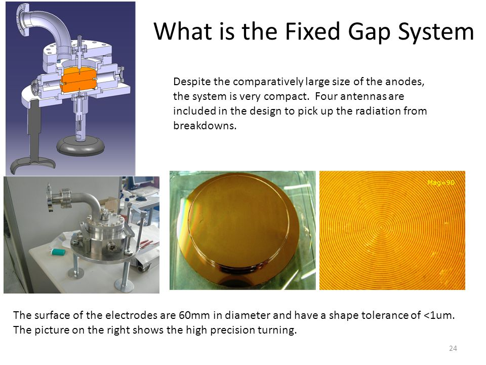 What is the Fixed Gap System