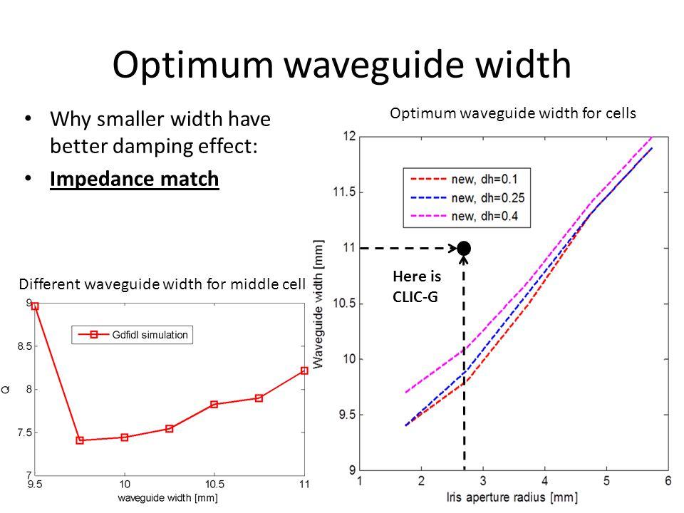 Optimum waveguide width