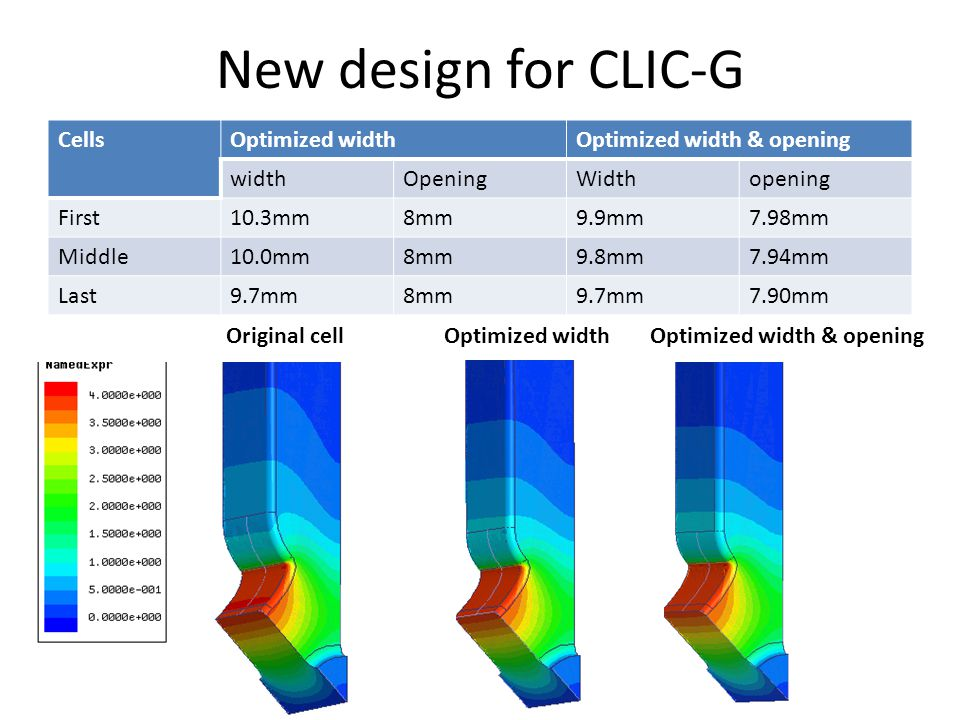 New design for CLIC-G Cells Optimized width Optimized width & opening