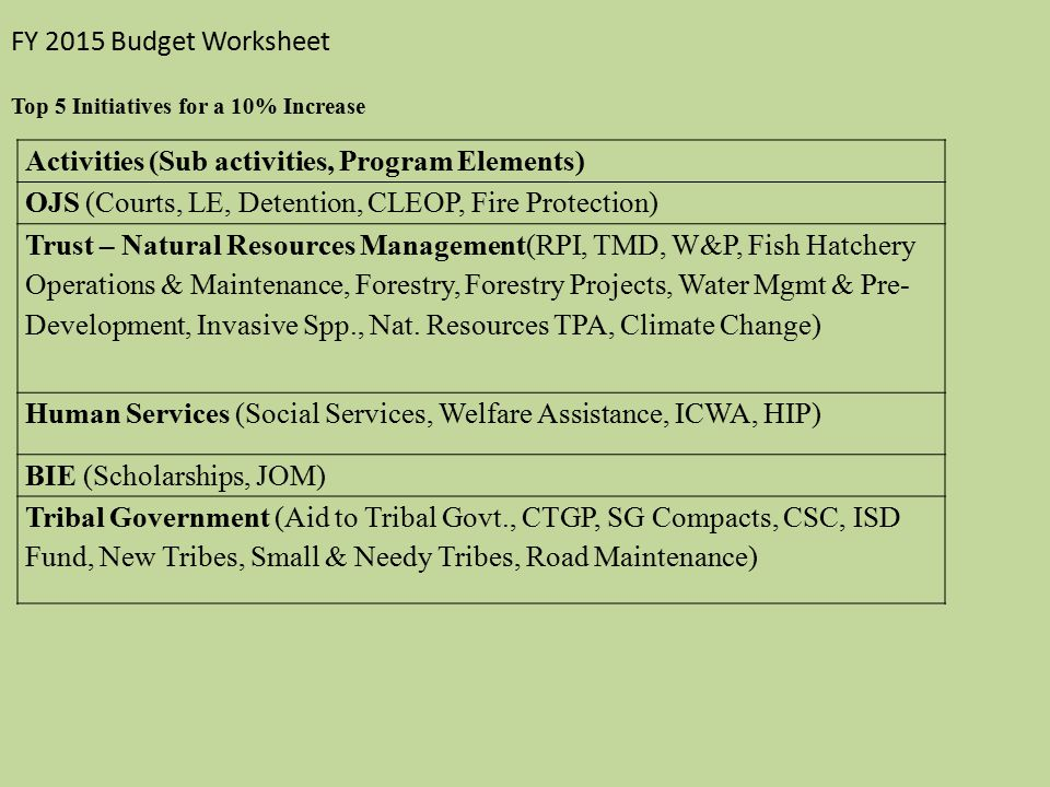 Activities (Sub activities, Program Elements)
