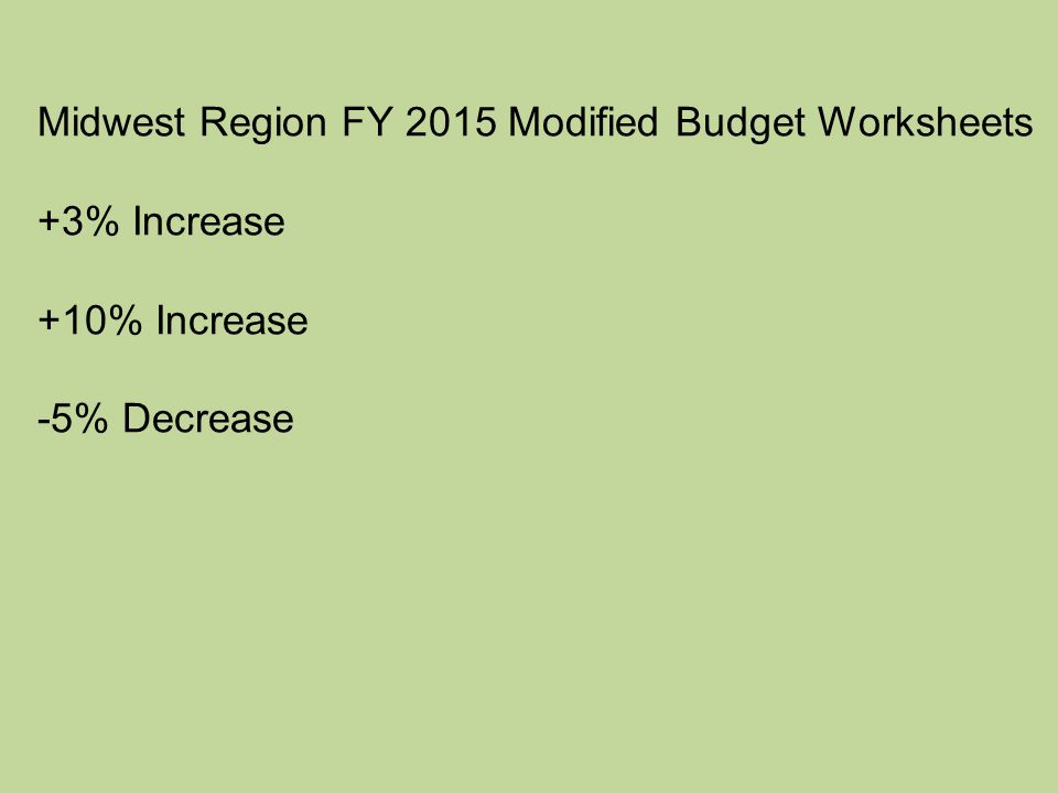 Midwest Region FY 2015 Modified Budget Worksheets +3% Increase