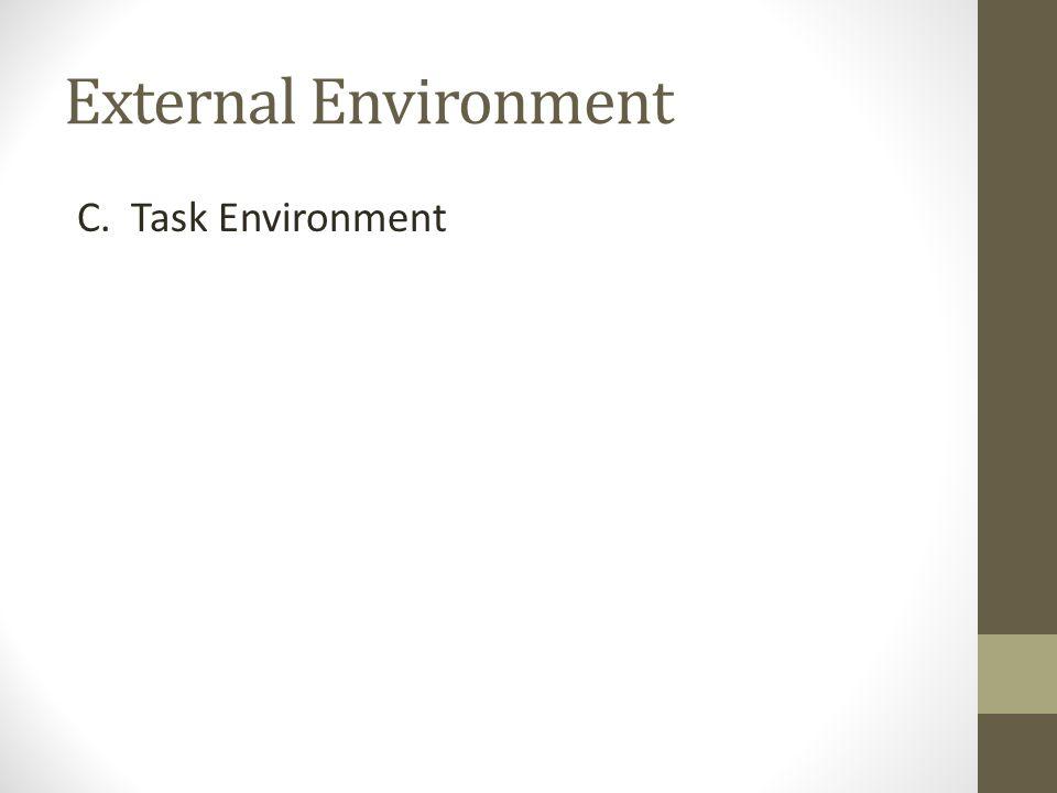 External Environment C. Task Environment