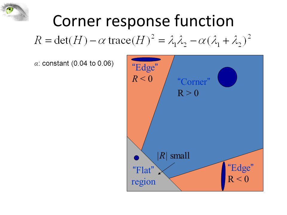 Corner response function