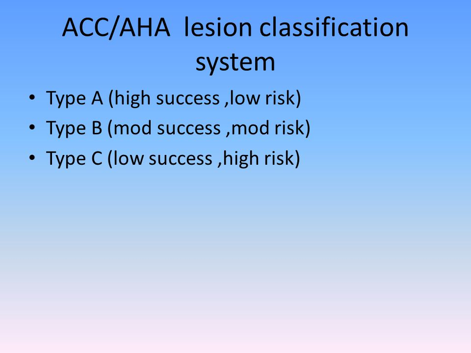 ACC/AHA lesion classification system