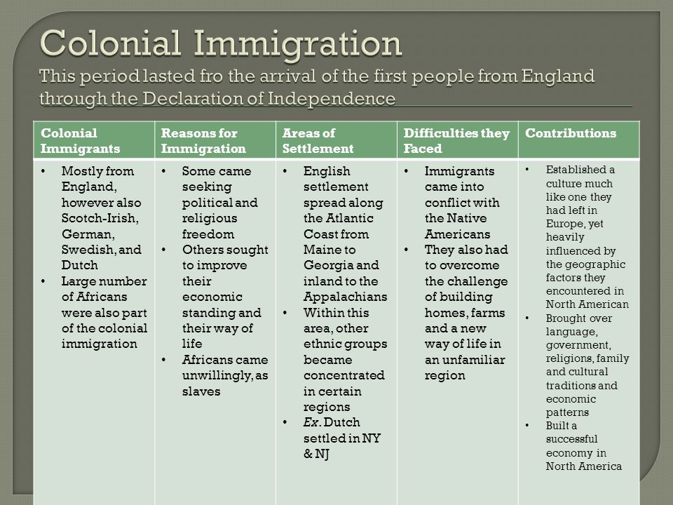 Colonial Immigration This period lasted fro the arrival of the first people from England through the Declaration of Independence