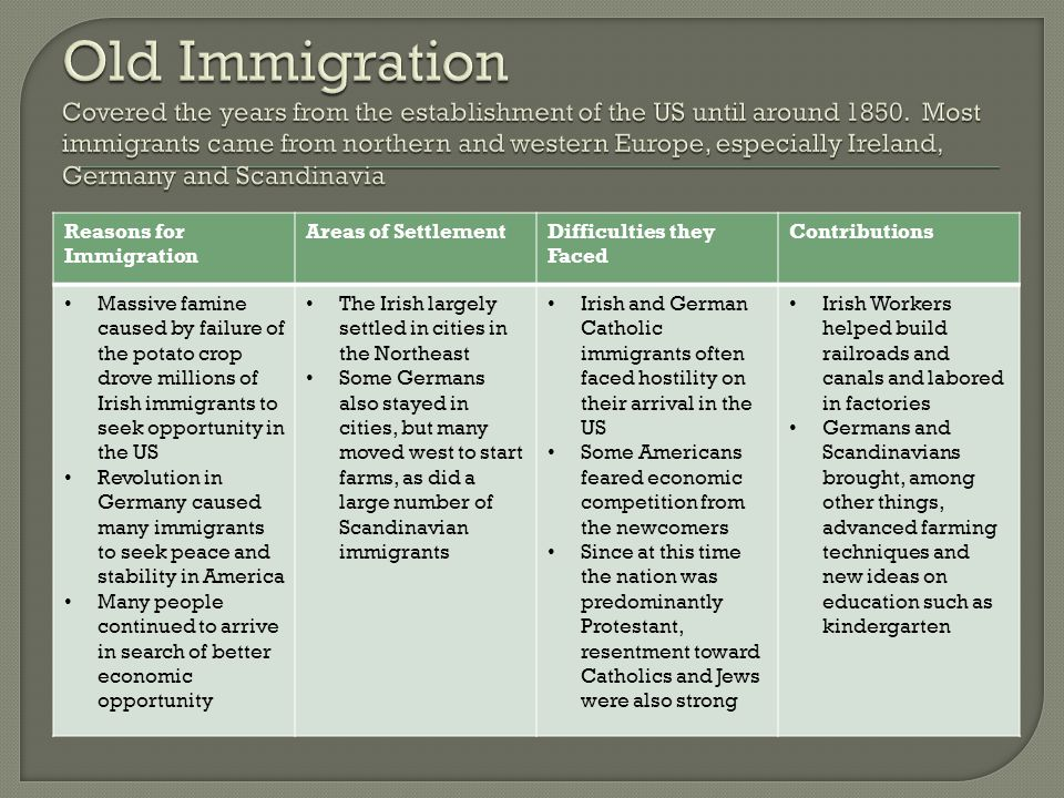 Old Immigration Covered the years from the establishment of the US until around 1850. Most immigrants came from northern and western Europe, especially Ireland, Germany and Scandinavia