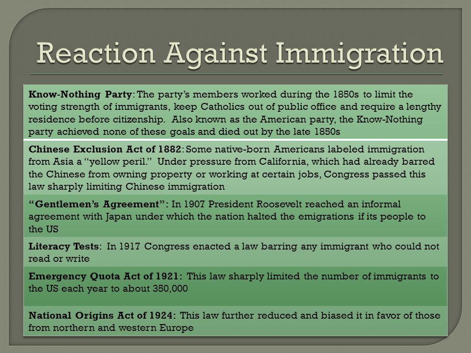 Reaction Against Immigration