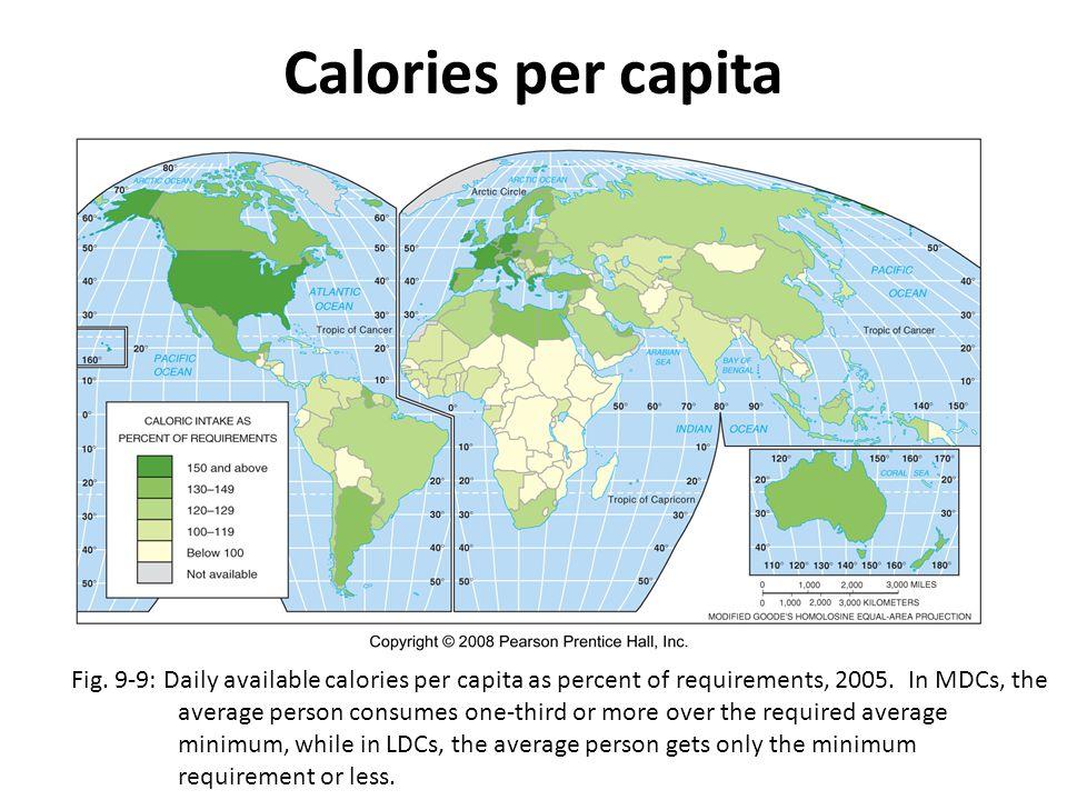 Calories per capita